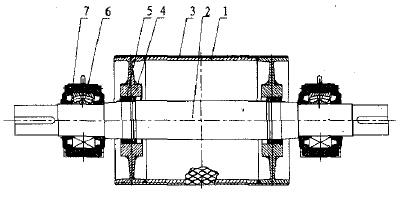 皮带输送机滚筒的结构及质量要求!